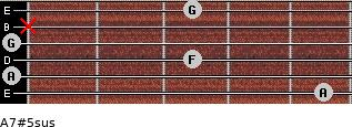 A7#5sus for guitar on frets 5, 0, 3, 0, x, 3