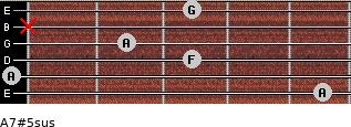 A7#5sus for guitar on frets 5, 0, 3, 2, x, 3