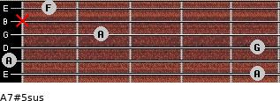 A7#5sus for guitar on frets 5, 0, 5, 2, x, 1