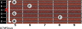 A7#5sus for guitar on frets 5, 8, 5, x, 6, 5