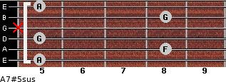 A7#5sus for guitar on frets 5, 8, 5, x, 8, 5