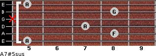 A7#5sus for guitar on frets 5, 8, 7, x, 8, 5