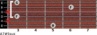 A7#5sus for guitar on frets 5, x, 3, x, 6, 3