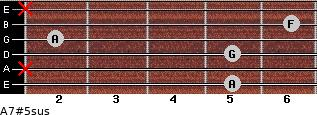 A7#5sus for guitar on frets 5, x, 5, 2, 6, x