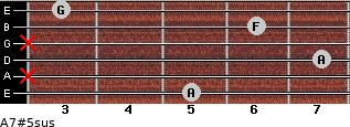 A7#5sus for guitar on frets 5, x, 7, x, 6, 3