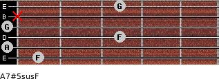 A7#5sus/F for guitar on frets 1, 0, 3, 0, x, 3