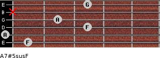 A7#5sus/F for guitar on frets 1, 0, 3, 2, x, 3