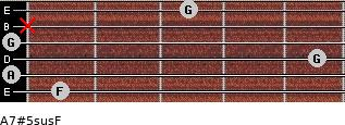 A7#5sus/F for guitar on frets 1, 0, 5, 0, x, 3