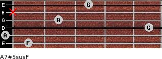 A7#5sus/F for guitar on frets 1, 0, 5, 2, x, 3