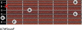 A7#5sus/F for guitar on frets 1, 0, 5, 2, x, 5
