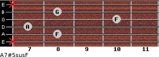 A7#5sus/F for guitar on frets x, 8, 7, 10, 8, x