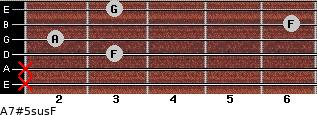 A7#5sus/F for guitar on frets x, x, 3, 2, 6, 3