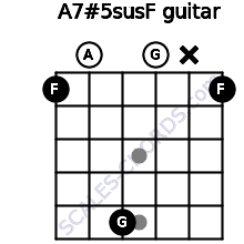 A7#5sus/F for guitar on frets 1, 0, 5, 0, x, 1
