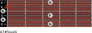 A7#5sus/G for guitar on frets 3, 0, 3, 0, x, 3