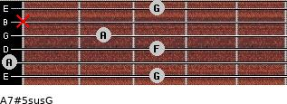 A7#5sus/G for guitar on frets 3, 0, 3, 2, x, 3