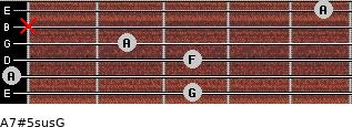 A7#5sus/G for guitar on frets 3, 0, 3, 2, x, 5