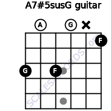 A7#5sus/G for guitar on frets 3, 0, 3, 0, x, 1