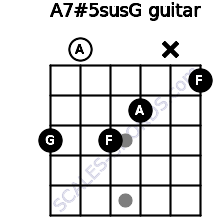A7#5sus/G for guitar on frets 3, 0, 3, 2, x, 1