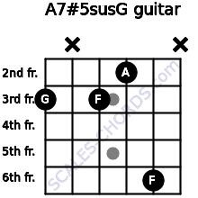 A7#5sus/G for guitar on frets 3, x, 3, 2, 6, x