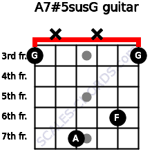 A7#5sus/G for guitar on frets 3, x, 7, x, 6, 3