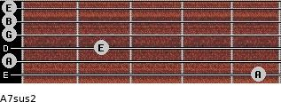 A7sus2 for guitar on frets 5, 0, 2, 0, 0, 0