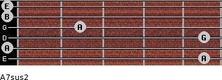 A7sus2 for guitar on frets 5, 0, 5, 2, 0, 0