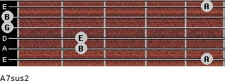 A7sus2 for guitar on frets 5, 2, 2, 0, 0, 5