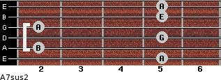 A7sus2 for guitar on frets 5, 2, 5, 2, 5, 5