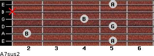 A7sus2 for guitar on frets 5, 2, 5, 4, x, 5