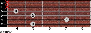 A7sus2 for guitar on frets 5, 7, 5, 4, x, x