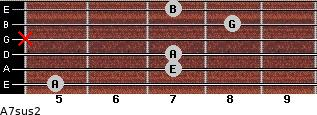 A7sus2 for guitar on frets 5, 7, 7, x, 8, 7
