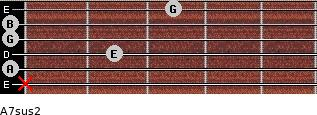 A7sus2 for guitar on frets x, 0, 2, 0, 0, 3