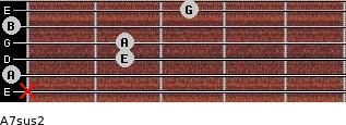 A7sus2 for guitar on frets x, 0, 2, 2, 0, 3