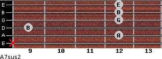 A7sus2 for guitar on frets x, 12, 9, 12, 12, 12