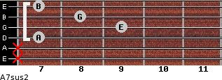 A7sus2 for guitar on frets x, x, 7, 9, 8, 7