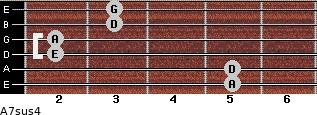 A7sus4 for guitar on frets 5, 5, 2, 2, 3, 3