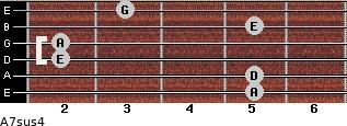 A7sus4 for guitar on frets 5, 5, 2, 2, 5, 3