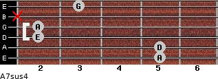 A7sus4 for guitar on frets 5, 5, 2, 2, x, 3