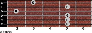 A7sus4 for guitar on frets 5, 5, 5, 2, 5, 3