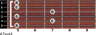 A7sus4 for guitar on frets 5, 7, 5, 7, 5, 5
