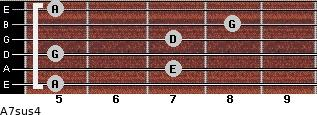 A7sus4 for guitar on frets 5, 7, 5, 7, 8, 5