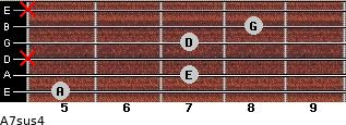 A7sus4 for guitar on frets 5, 7, x, 7, 8, x