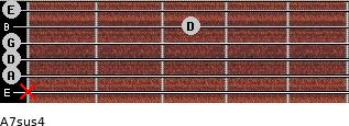 A7sus4 for guitar on frets x, 0, 0, 0, 3, 0