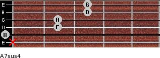 A7sus4 for guitar on frets x, 0, 2, 2, 3, 3