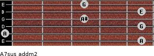 A7sus add(m2) for guitar on frets 5, 0, 5, 3, 5, 3