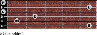 A7sus add(m2) for guitar on frets 5, 1, 2, 0, 5, 0