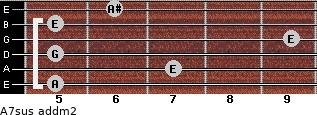 A7sus add(m2) for guitar on frets 5, 7, 5, 9, 5, 6