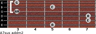A7sus add(m2) for guitar on frets 5, 7, 7, 3, 5, 3
