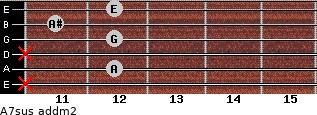 A7sus add(m2) for guitar on frets x, 12, x, 12, 11, 12