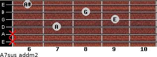 A7sus add(m2) for guitar on frets x, x, 7, 9, 8, 6